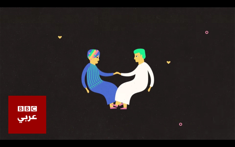 يوسف يروي مشاكل المتحولين/المثليين جنسيا – السعوديون والحرية