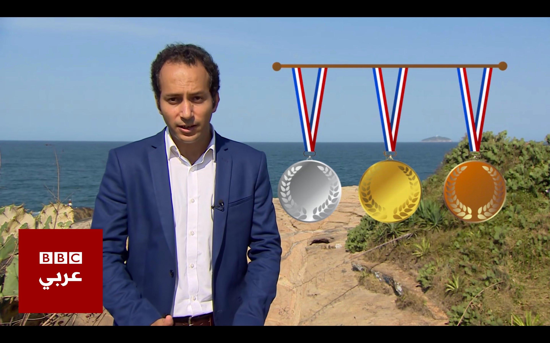 تاريخ الرياضيين العرب في الألعاب الأولمبية